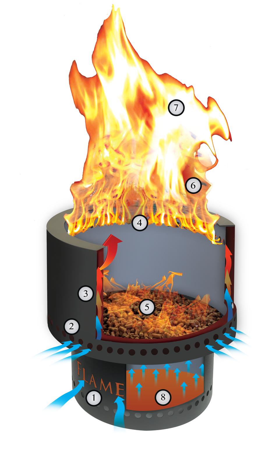 Flame Genie Fg 19 Hy C